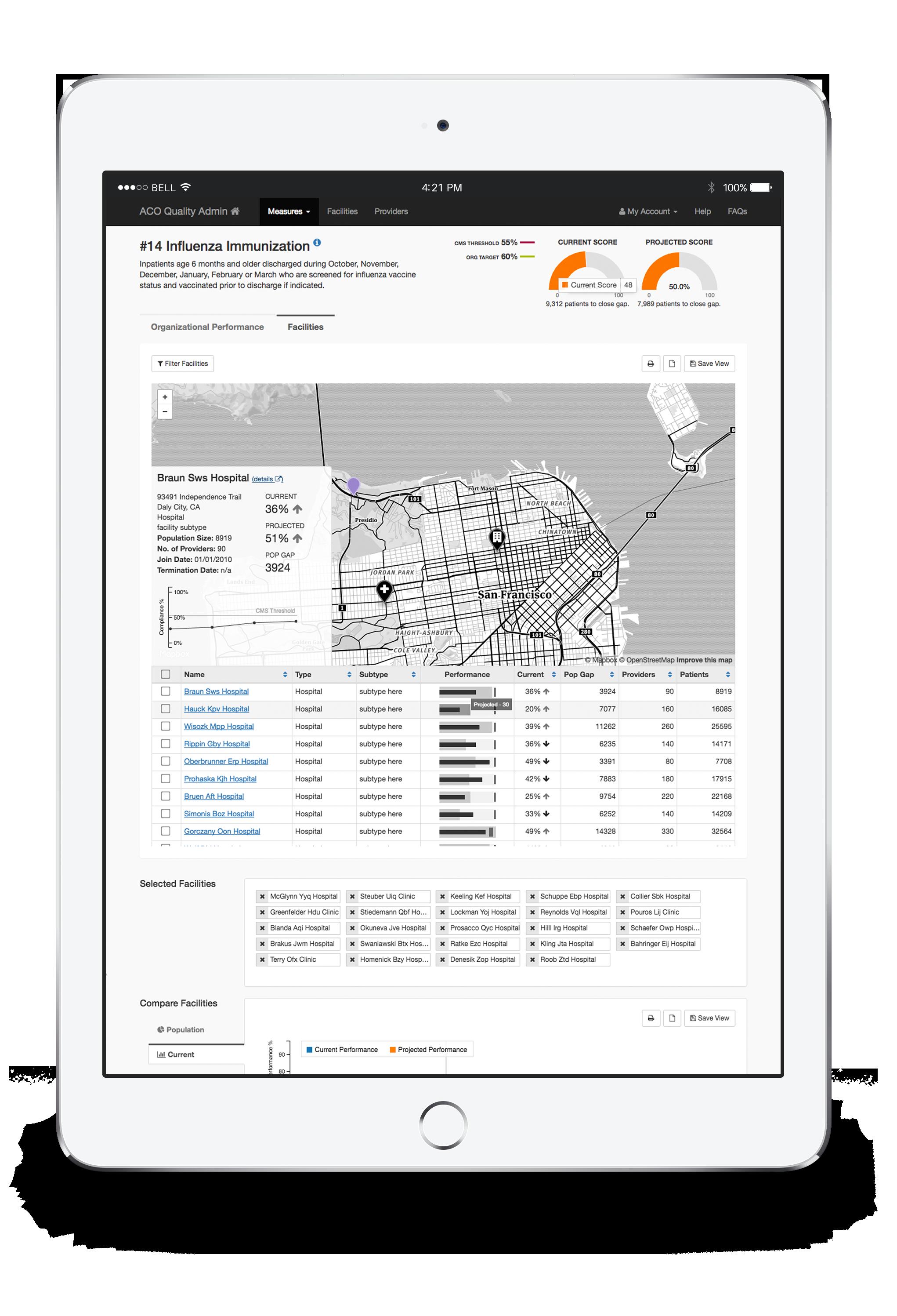 HealthLogix Data Screen iPad Mockup