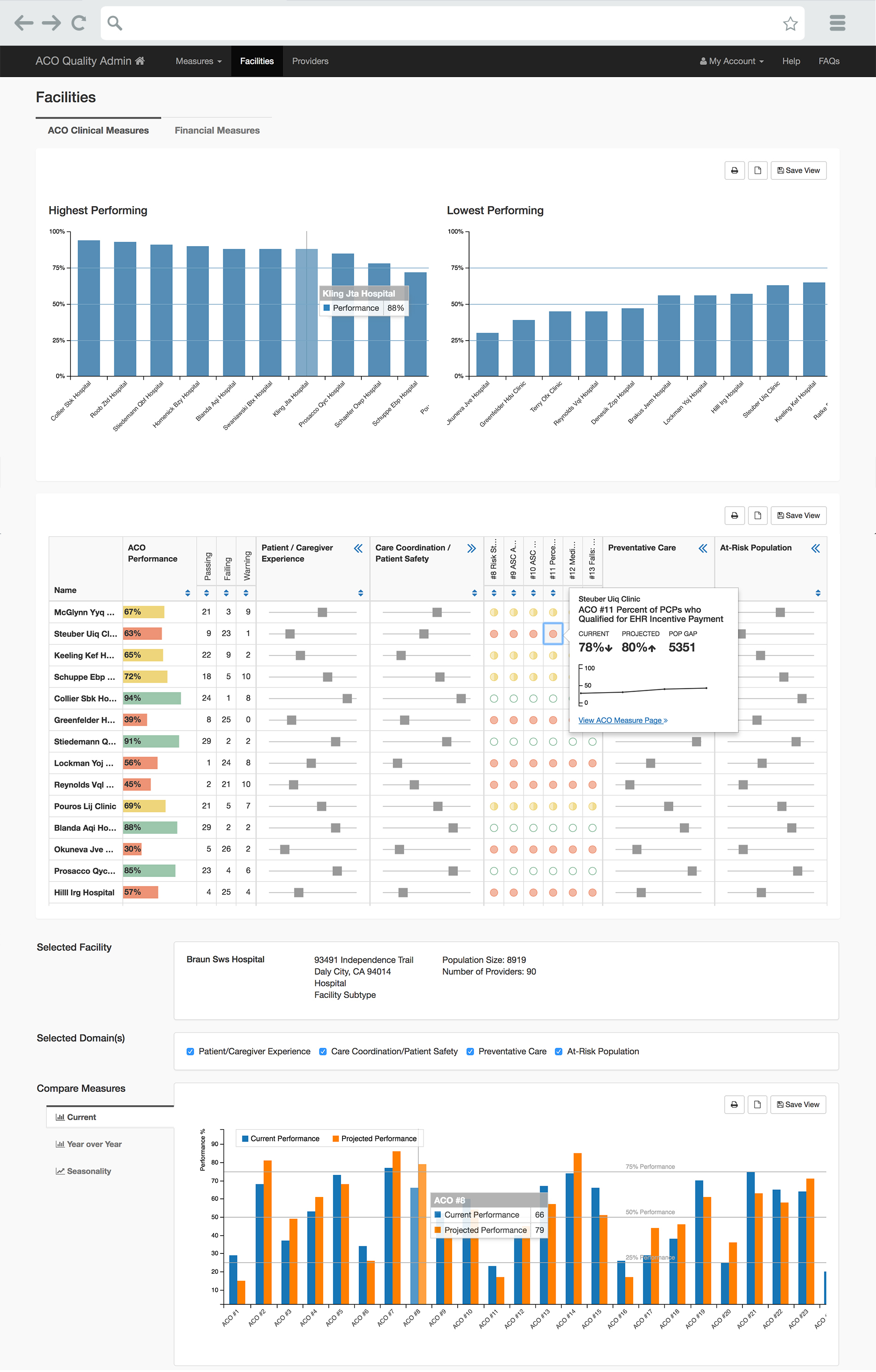 HealthLogix Data Comparison Screen